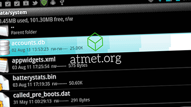 Android: muutke peamist Google'i kontot